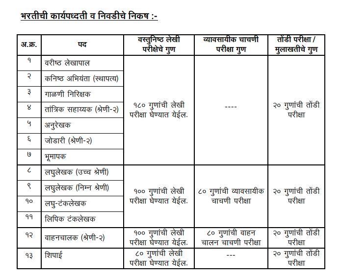 Application Letter In Marathi Format