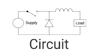 Electronic circuit, what is electrical circuit, what is circuit, electrical circuit