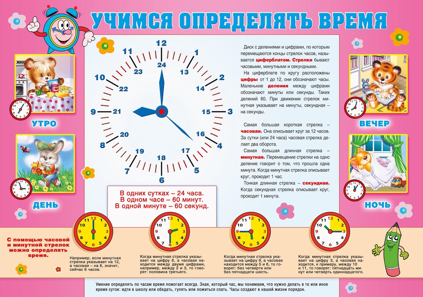 Детям о часах и времени в картинках