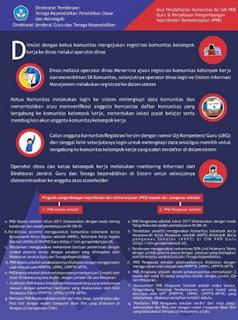 Cara Login Guru Pembelajar 2017 & Pendaftaran Komunitas Ke SIM PKB