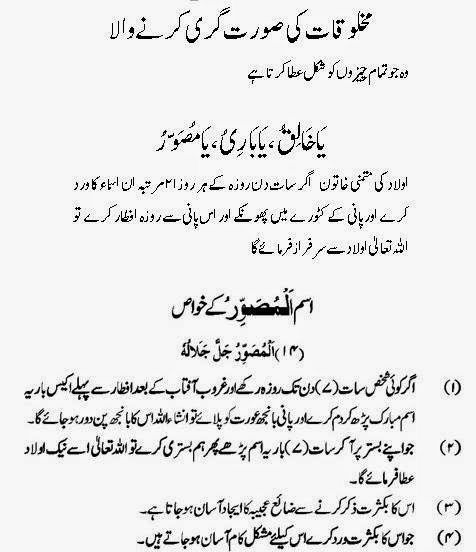Ya Musawwir Benefits Urdu Ya Musawwir Wazifa Ya Musawwir