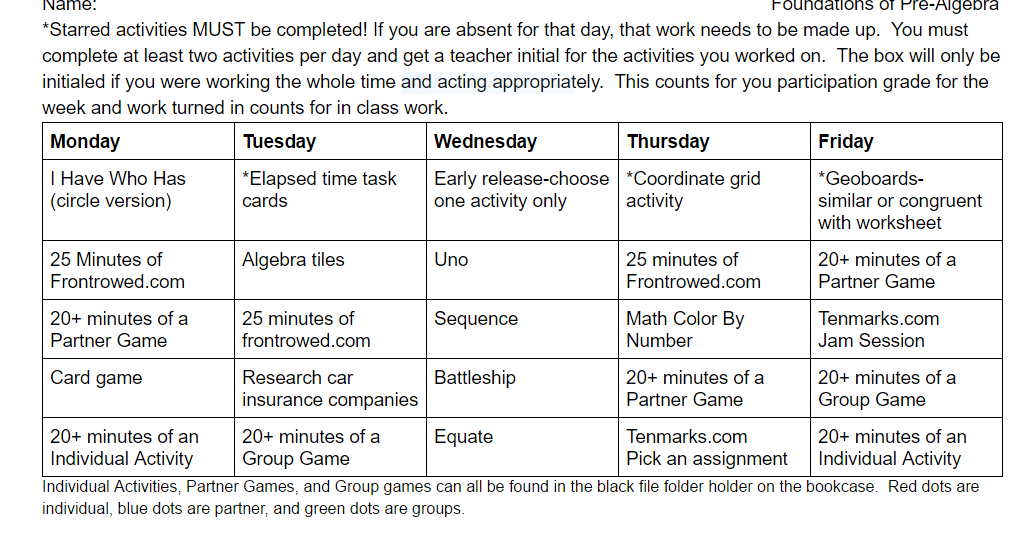 Choice Board Week Resource Room Relevance