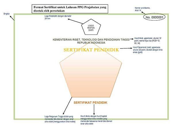 Format sertifikat untuk lulusan PPG Prajabatan dan dicetak oleh percetakan
