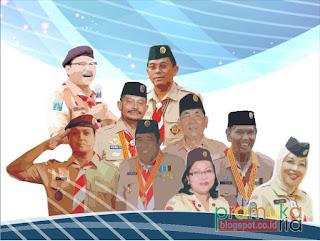 Daftar Ketua Kwarda