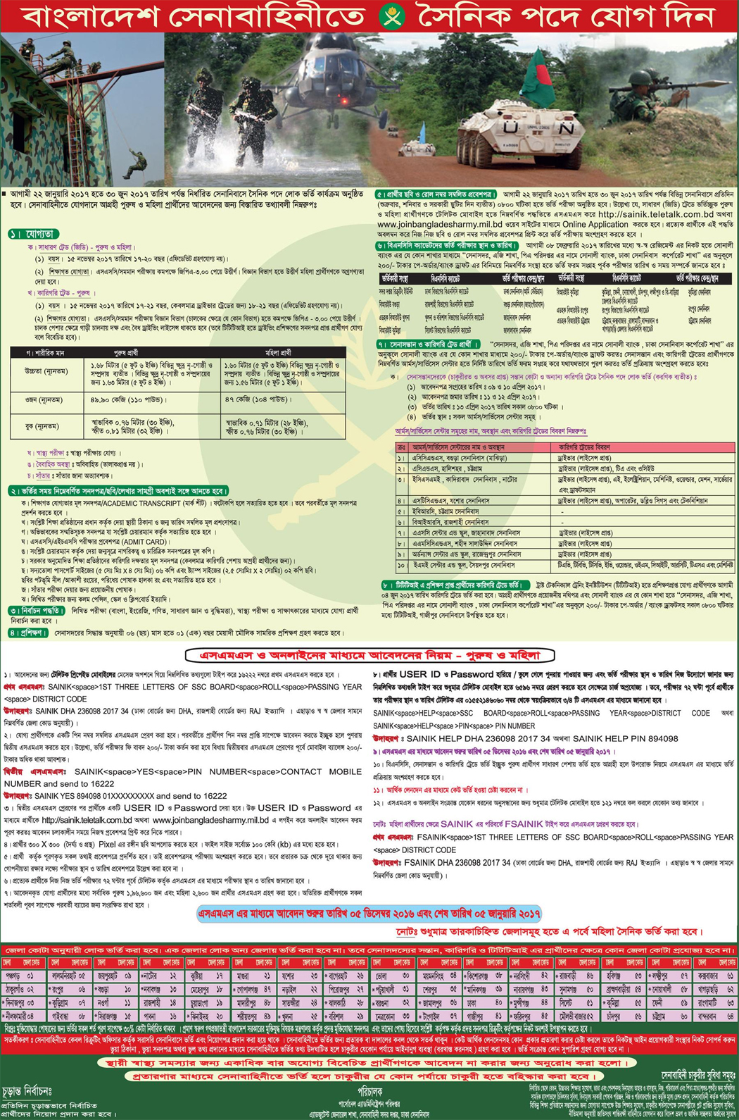 all newspaper job advertisement bangladesh All jobs in bangladesh 4,884 likes 65 talking about this lets share all news and views about jobs in bangladesh.