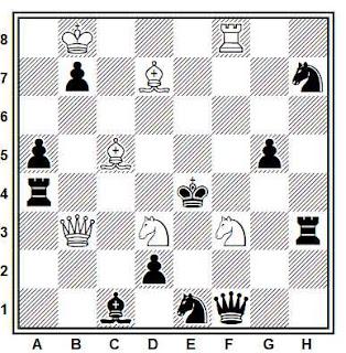 Problema de mate en 2 compuesto por J. Deuzeman (De Maasbode 1921)
