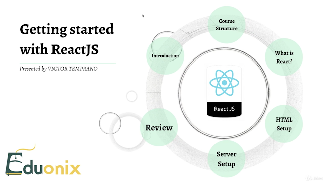 React for Absolute Beginners