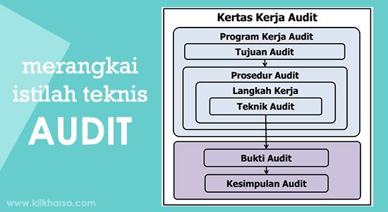 istilah teknis audit