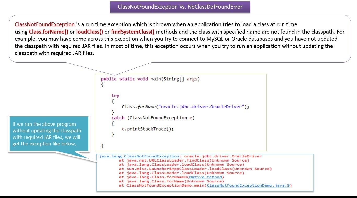 Java ee java tutorial java exception handling java tutorial java exception handling classnotfoundexception vs noclassdeffounderror baditri Image collections