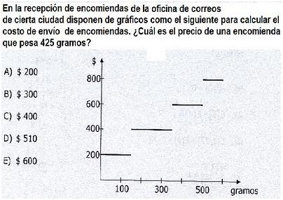 matematicas: función escalón