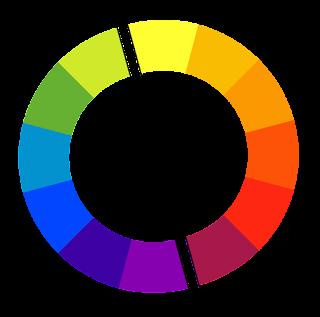 Roda de Cores- cores quentes e frias