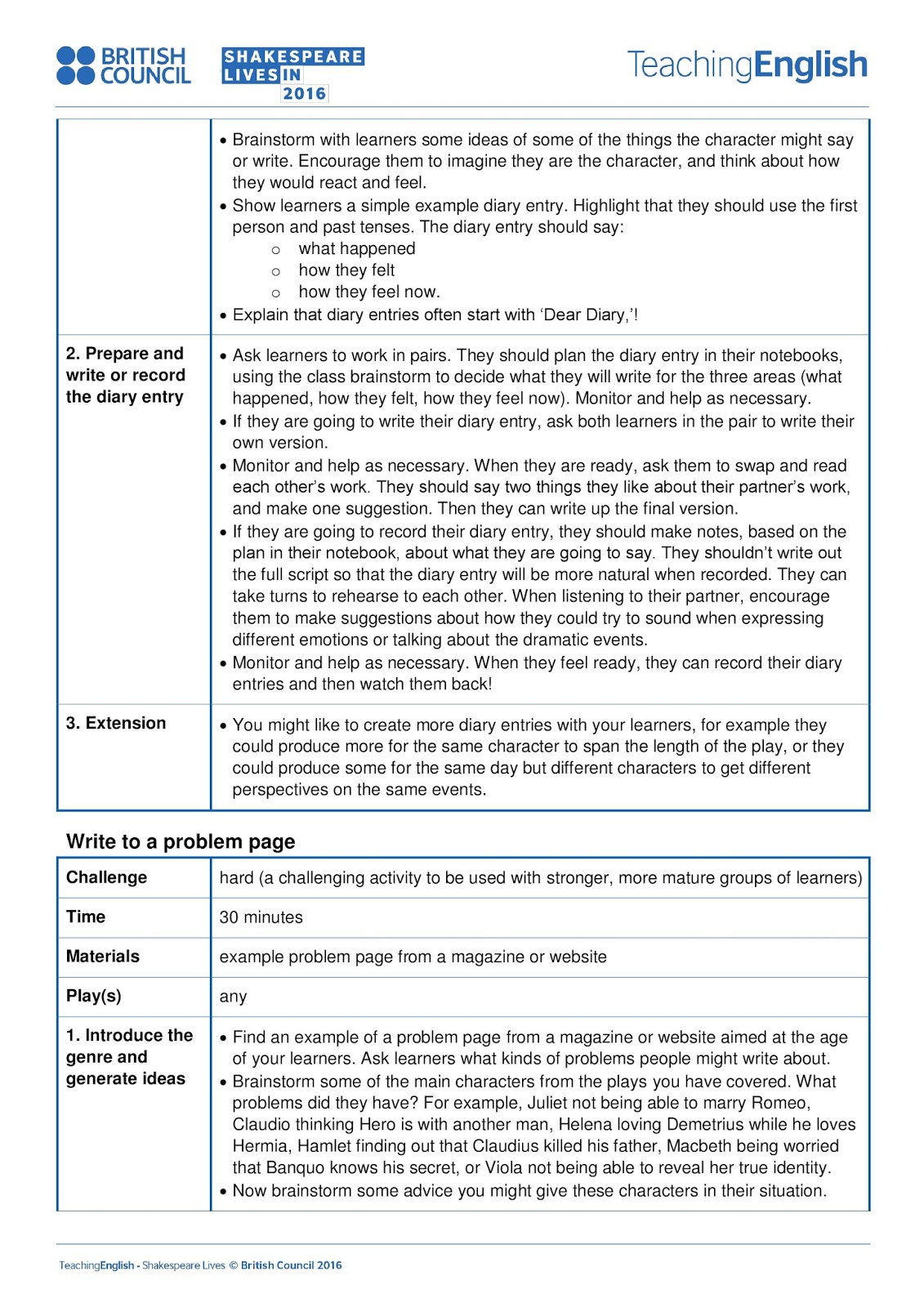 example of diary Diary entries diary entry one english literature essay print reference this published: 23rd march, 2015 disclaimer: this essay.