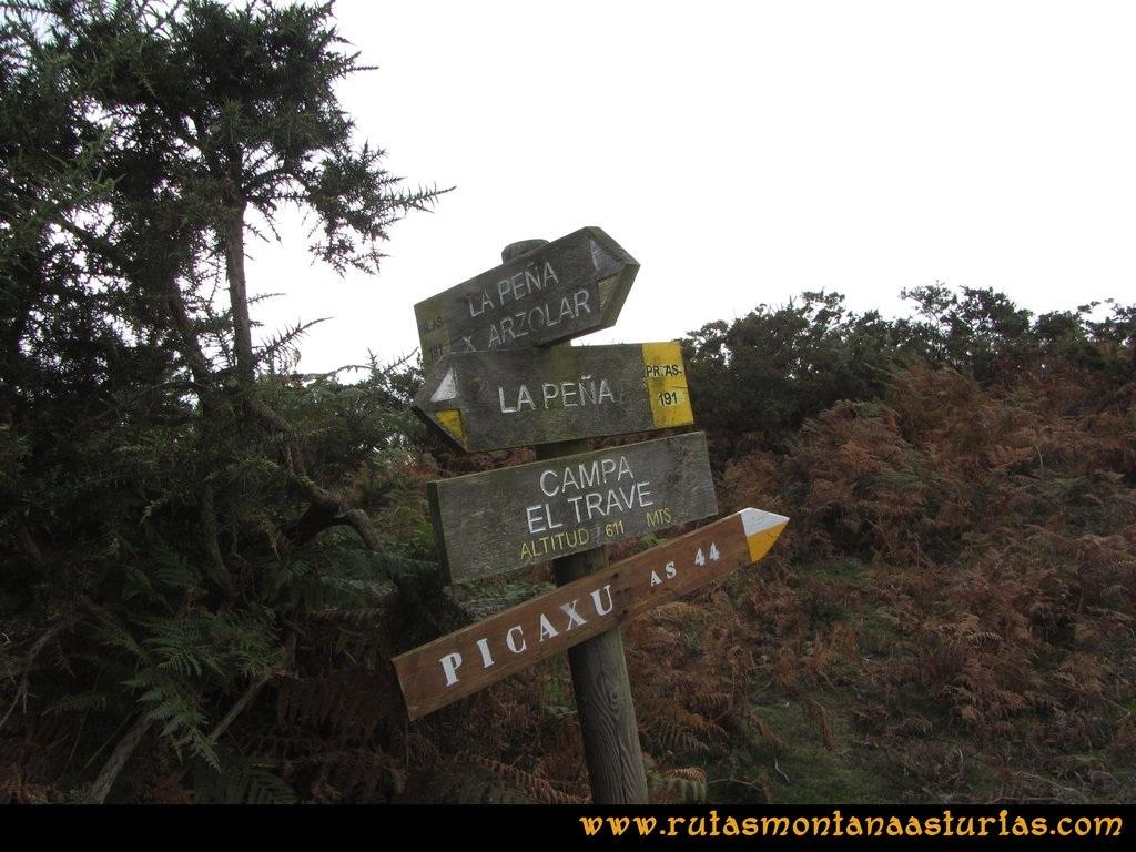 Ruta Olloniego Escobín: Cruce de caminos