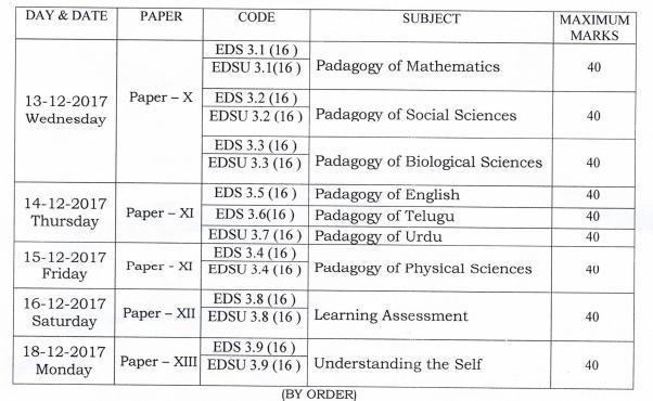 Acharya Nagarjuna University ANU B.Ed Exam Time Table 2017