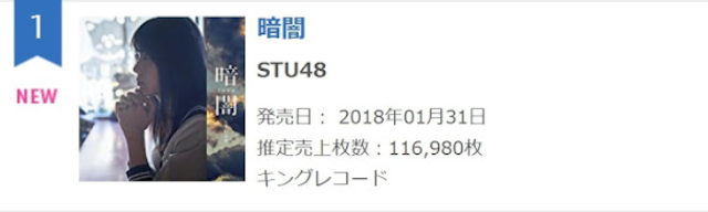 Kurayami STU48 First Day Sales.png