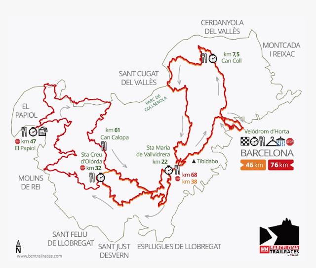 BCN Trail Races