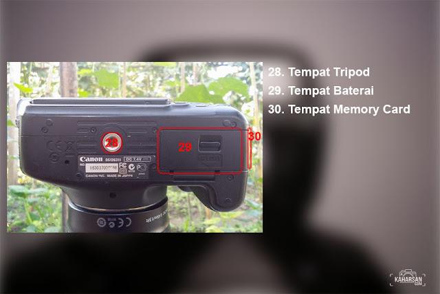 bawah Bagian dan Fungsi Kamera Di Semua Canon DSLR - kaharsan