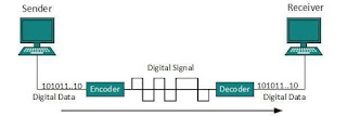 pengertian-line-coding