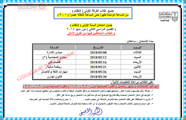 جداول تجاره جامعة الاسكندرية