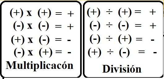 Matematicas Octavo Año 2017 Multiplicación Y División De Números Enteros