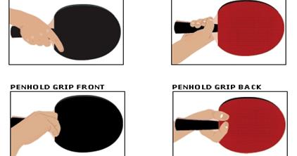 Teknik Dasar Permainan Tenis Meja Beserta Gambarnya