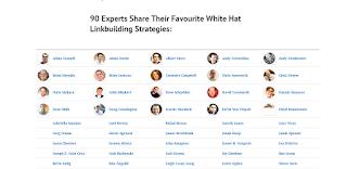 Build links using expert Roundup