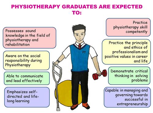 Pengambilan pelajar baru Diploma Fisioterapi (Diploma in Physiotherapy) di Sabah