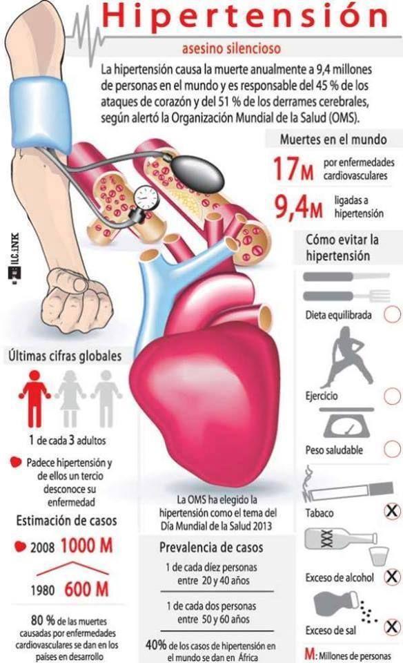 ¿El consumo excesivo de alcohol causa hipertensión
