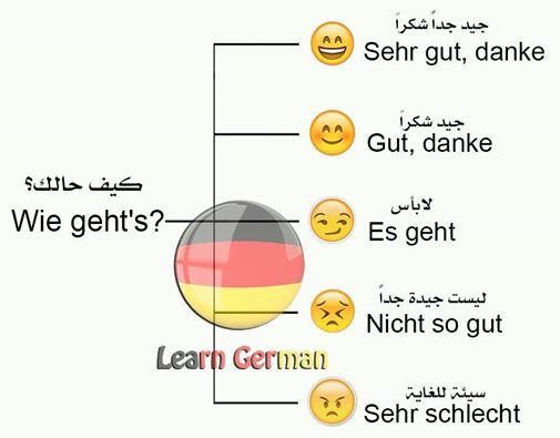 انفوجراف كيفية الرد على سؤال (كيف حالك .؟ ) ب الألماني .!