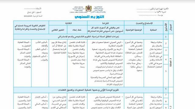 التوزيع السنوي للغة العربية للسنة الثانية ابتدائي-مرشدي في اللغة العربية.pdf