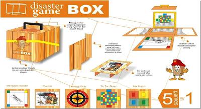 Disaster Game Box Disaster Game Box Media Edukasi Pengenalan
