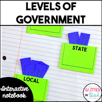 Levels of government interactive notebook activity