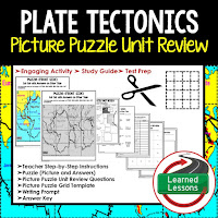EARTH SCIENCE Test Prep, EARTH SCIENCE Test Review, EARTH SCIENCE Study Guide, Plate Tectonics