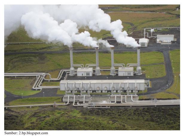 Keunggulan Sumber Daya Energi Indonesia