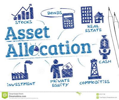 Mengalokasikan aset dalam suatu investasi