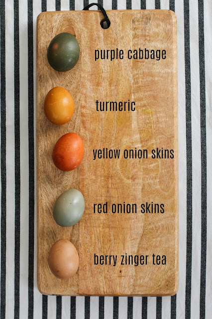 Color chart for naturally dyeing Easter eggs using brown eggs