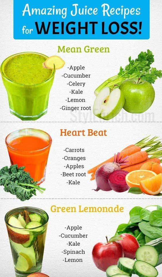 Juicing for Weight Loss?