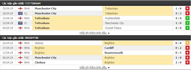 Topics tagged under 1 on Learn Tottenham3