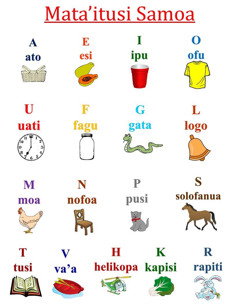 Samoan for Kids: Samoan Alphabet - Free, printable activity ...