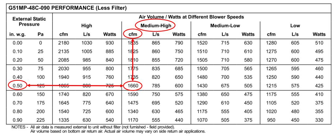 york air handler wiring diagram of speed 2