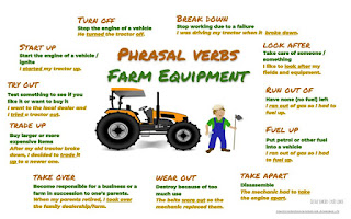 A printable A3 educational poster on phrasal verbs that can be used to talk about farm equipment and farming.