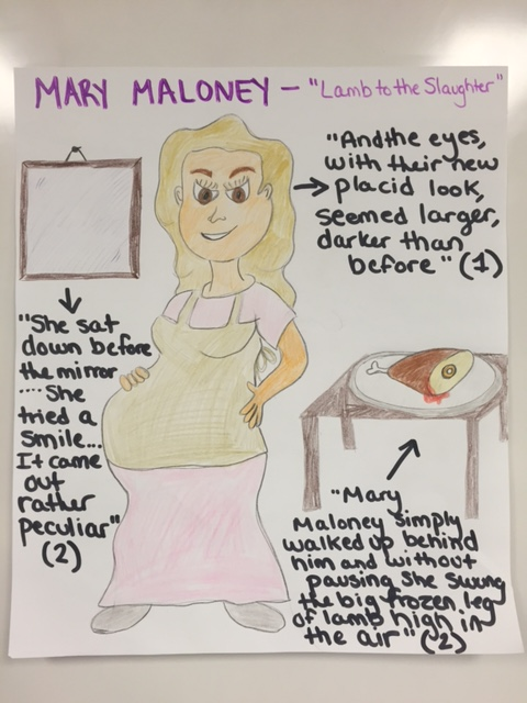 character of mary maloney Mary maloney is the main character of the story, a character that dahl takes pains to establish carefully at the beginning of this masterful short story mary is clearly a devoted wife to her .