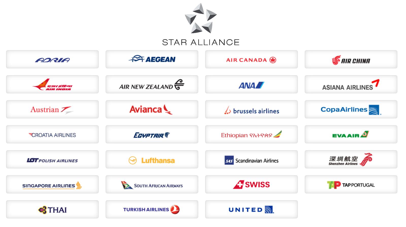 萊恩的生活日誌: 哩程兌換實戰教學(二):星空聯盟(Star Alliance)哩程票查詢工具簡介