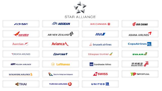 星空聯盟:長虹航空,美國航空,泰國航空,全日空,加拿大航空