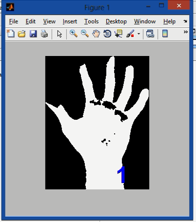 HAND GESTURE NUMBER RECOGNITION ~ The Repository