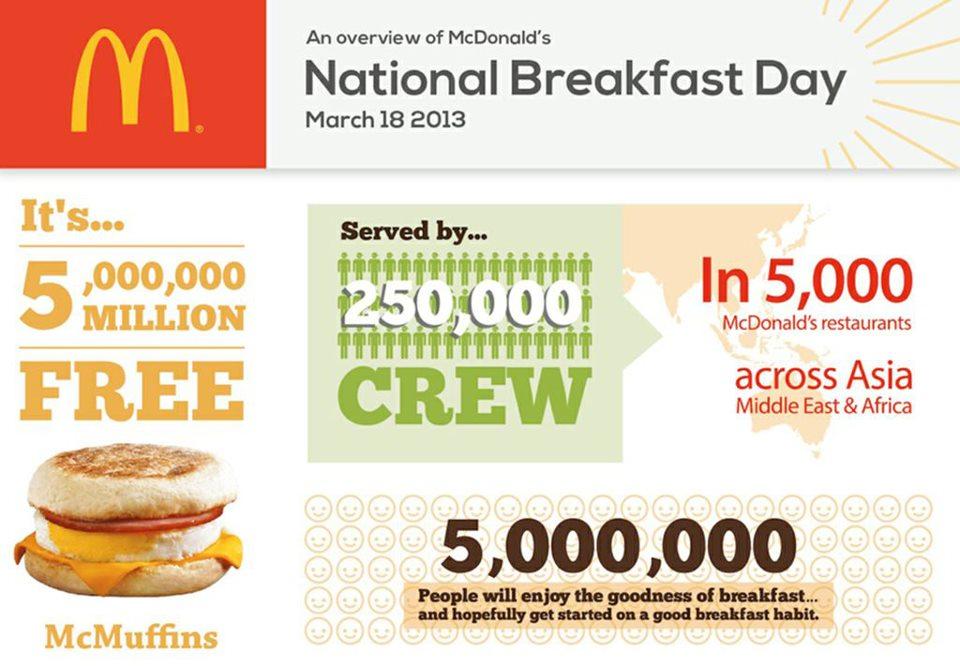 mcdonalds national breakfast day - HD1600×1126