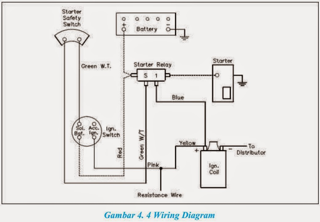 My Project: Materi GTO Kelas XI Diagram Wiring