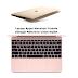 Laptop Apple Macbook Terbaik Sebagai Referensi untuk Dipilih