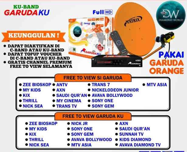 Review Matrix Garuda KU Orange