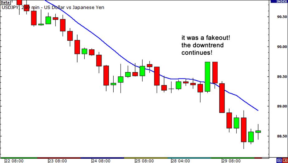 bagaimana cara memasuki perdagangan di forex trading grafik forex 1 menit